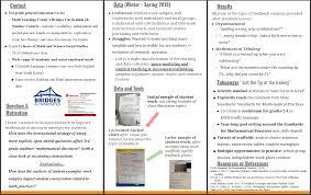 Third Grade Mathematics Chart Developing Student Capacity For Mathematical Feedback