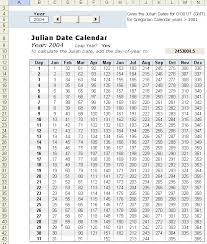 Julian Date Calendar In Excel