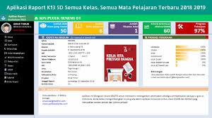 Siap membantu bapak ibu dalam pengolahan penilaian tahun 2020/2021. Download Aplikasi Raport K13 Smk Terbaru Ilmusosial Id