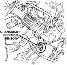 plymouth voyager crankshaft sensor diagram questions answers crankshaft position sensor located in 98 plymouth voy where is the crankshaft position sensor located in a 1998 plymouth voyager also can i get to it
