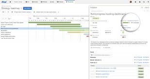 Visual Control Chart Enables In Agile Just Launched Show The Percent Of Work Completed On
