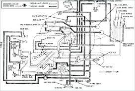 1986 cj7 wiring diagram askyourprice me 1986 cj7 wiring diagram jeep wiring diagram jeep and scrambler wiring wiring a three way switch