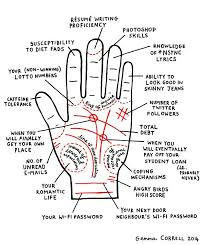 Funny Palm Reading Lines Palm Reading Palmistry Palm