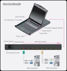 iogear gcl1908kit 8 port 19 lcd kvm drawer kit ps 2 and can only be cascaded other iogear kvms gcs1808 or gcs1716 models