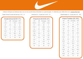 Crazy Price Cuts Nike Shoes Size Chart 920414169 Nike