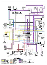 mercruiser ignition switch wiring diagram inspirational diagram Boat Ignition Switch Wiring Diagram mercruiser ignition switch wiring diagram inspirational diagram lutron grx tviiring mercury outboard ignition switch at hp