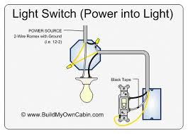 wiring of 1995 chevy ignition switch wiring diagram wiring Light Switch Wiring Diagram For 1989 Chevrolet wiring of 1995 chevy ignition switch wiring diagram, installing a light switch wiring diagram, Light Switch Connection Diagram
