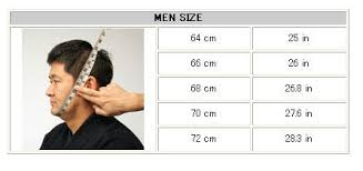 Average Head Size Chart Average Head Size Chart What You Need To Know