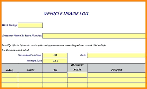 Mileage Reimbursement Form Free Calculator Excel Template Meaning In