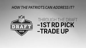 New England Patriots Offseason Position Breakdown Is It