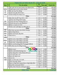 TRỌN BỘ ĐỒ SƠ SINH MÙA HÈ 2019 - GÓI TIẾT KIỆM, BỀN, ĐẸP, AN TOÀN, THOẢI  MÁI CHO BÉ - SHOPKEMKIDS - P80719   Sàn thương mại điện tử của khách hàng  Viettelpost