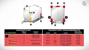 Trailer Light Requirements How To Check Fmvss Trailer Lighting Requirements