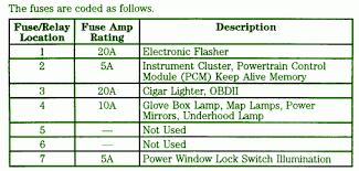 honda vtx wiring diagram image 2005 vtx 1300 wiring diagram wiring diagram for car engine on 2005 honda vtx 1300 wiring