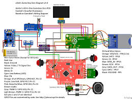wire diagram for pcb guide wiring diagrams all in one board graceful shutdowns guide wiring diagrams all in one board