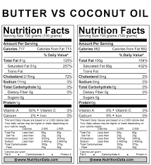 Butter Vs Coconut Oil Which Is Healthier Stay At Home Mum