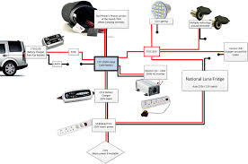 dual battery system wiring diagram multi battery isolator diagram dual battery system 4x4 at Dual Battery Charging System Diagram