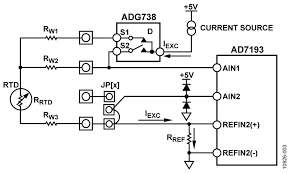 cn0287 circuit note analog devices connector and jumper configuration for 3 wire rtd sensor