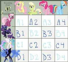 Mlp Chart Mlp Breeding Chart Equestria Unofficial Fan Club Amino