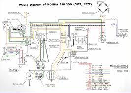 ca77 1967 wiring diagram on wiring diagram ca77 wiring diagram schematics wiring diagram fuse wiring diagram ca77 1967 wiring diagram