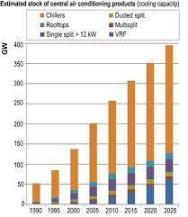 Rehva Journal 02 2014 Performance Of Variable Refrigerant