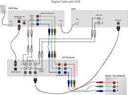 home audio video wiring diagram home wiring diagrams digitalcablevcrnew home audio video wiring diagram digitalcablevcrnew