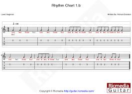 Rhythm Chart 1 B Ricmedia Guitar