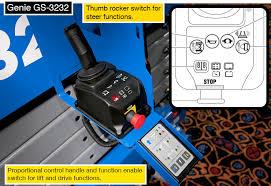 upright tiger scissor lift wiring diagram wiring diagram scissor lift mx 19 joystick wiring diagram home diagrams