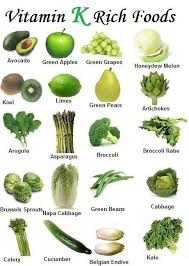 Foods High In Vitamin K Chart What Are The Benefits Of Alkaline In The Body Food