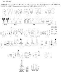 Automotive Miniature Bulb Chart Miniature Bulb Shapes Shapes Of Mini Bulbs Topbulb