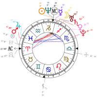 Astro Theme Birth Chart Donald Trump Astrological