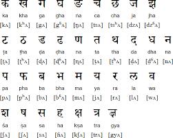 Nepali Alphabet Pronunciation And Language