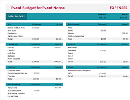 Excel Budget Examples Budgets Office Com