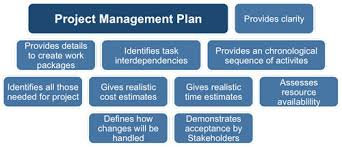 Project Management Plan Checklist