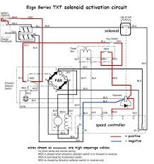 wiring diagram ez go rxv wiring discover your wiring diagram 1989 ez go golf cart wiring diagram ez go gas rxv wiring diagram