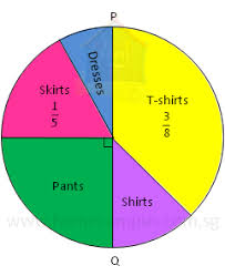 31 Experienced Pie Chart Showing Fractions