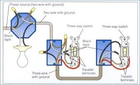 wiring diagram for one way light switch kanvamath org one way dimmer switch wiring diagram at One Way Wiring Diagram