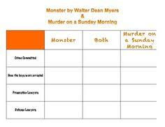 monster by walter dean myers presentation teacher and students murder on a sunday morning viewing guide monster by walter dean myers