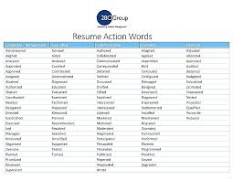 Action words for resumes product management resume list excellent pictures  key