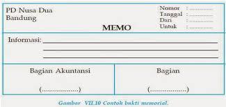 memo kredit pengertian dan contoh kuintansi faktur nota debit nota kredit