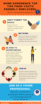 Questions To Ask On Work Experience Your First Day Of Work Experience Top Tips From Employers