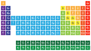 periodic table png