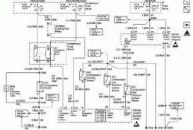 similiar freightliner fuse panel diagram keywords 1999 freightliner fl70 fuse box diagram wedocable