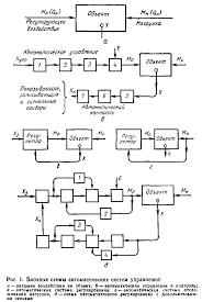 Реферат Автоматизация технологических процессов com  Автоматизация технологических процессов
