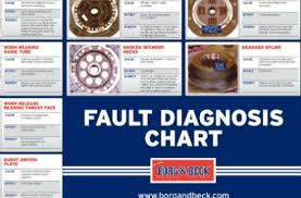 Clutch Troubleshooting Chart Clutch Fault Diagnosis Garagewire