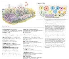 Garden Design Garden Design With NoFuss Garden Plans With Bhg Container Garden Plans