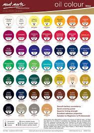 Colour Chart For Mont Marte Oil Colours