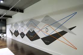 office feature wall. Commercial Feature Wall \u2013 Zenith, Melbourne Office