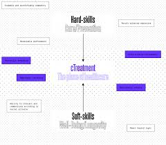 josé bronze brand strategist meaning waegener s approach the ctreatment is a new paradigm of healthcare in which a patient s psychological state throughout a specific