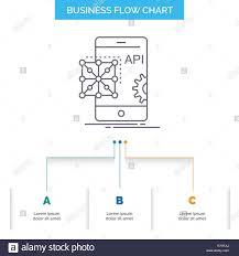 Api Application Coding Development Mobile Business Flow