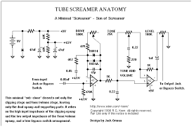 the technology of the tube screamer send in the clones